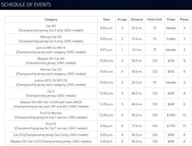 WSRR Schedule